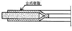 図1616 プラスチックジャケット形ガスケット