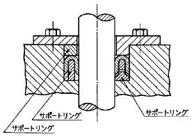 図2405 サポートリング(Uパッキン及びUカップパッキンの)